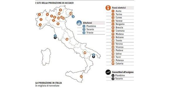 Mediobanca: la classifica d'acciaio – 2012: Marcegaglia spodesta il Gruppo Riva dal primo gradino del podio